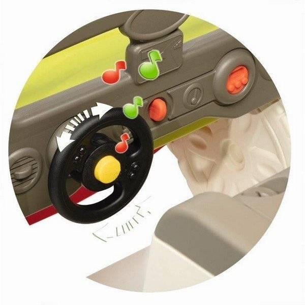 מתקן פעילות מכונית, הגה